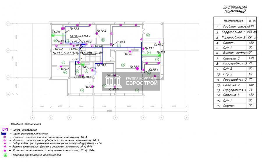 Электроснабжение дома проект электроснабжения дома