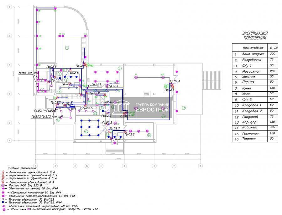 стоимость проектных работ на установку системы пожарной сигнализации