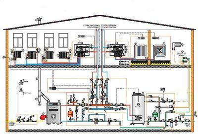 Installateur Chauffage Electrique Brabant Wallon Aulnay