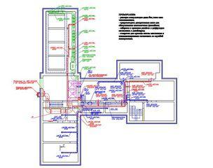 Разделы проектной документации