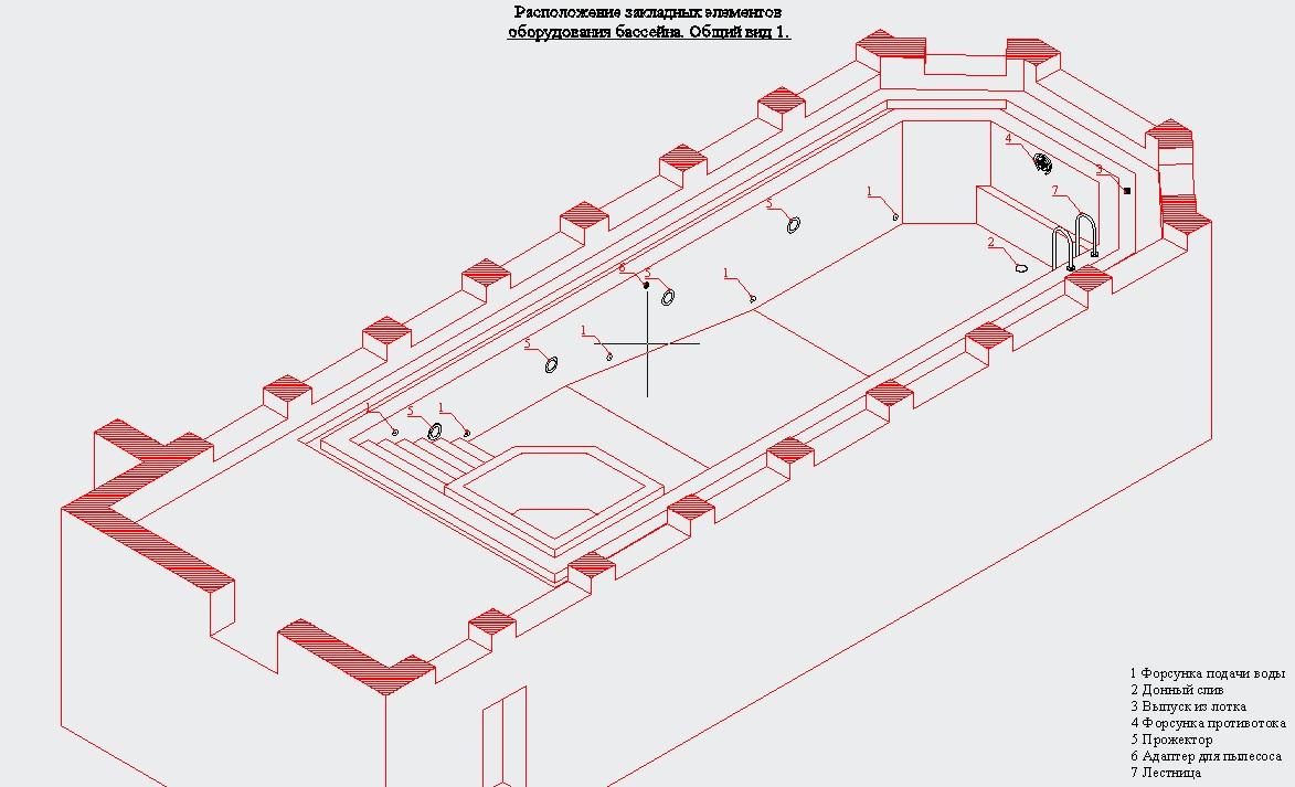 водоподготовка бассейна технологическая схема